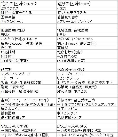Bioethic_yonezawa20111127
